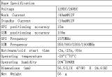 OBD2 GPS Drijver voor Voertuig met het Androïde Volgen van ISO APP (GOT10)