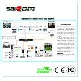 Saicom (SCHG2-21612) Multi-optical 12 + 16ports Gig SFP slots Interruptor Ethernet não gerenciado
