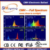 LED를 위한 UL 증명서 전자 밸러스트를 가진 630W CMH에 의하여 숨겨지은 밸러스트는 빛을 증가한다