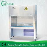 Nettoyer le Module de sûreté biologique de la classe II biologique de Module de sûreté