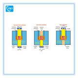Equipo de calefacción vertical de alta temperatura de la gema M80p-1700
