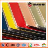 2014 comitato composito di alluminio rivestito standard caldo di vendita ASTM PVDF/PE