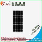 панель солнечных батарей 18V 145W-170W Mono с положительным допуском (2017)