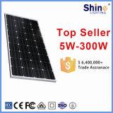 Панели солнечных батарей большого кремния конкурентоспособной цены 150wp Monocrystalline поли для крыши устанавливают