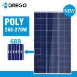 Più nuovo poli comitato 265W-275W delle pile solari 6bb di Morego