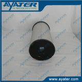 Filtro dell'aria industriale del compressore dell'atlante del rifornimento di Ayater (1613900100)