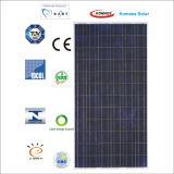 CE/TUVの150W Polycrystalline Solar Panel/PV Module