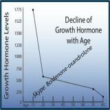 Hochwertig kein Nebenwirkung-rohes Hormon-Puder Crotamiton