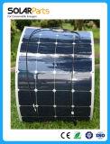 Pannello solare Semi-Flessibile di Sunpower del nuovo prodotto 2015