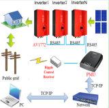 Inversor Grid-Connected de AV1772b