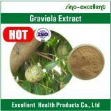 Het zuivere Natuurlijke Uittreksel van het Fruit van Annona Graviola