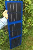 Будущий солнечный складной заряжатель 2017