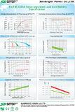 Chumbo Solar Bateria de ácido 12V120ah com CE RoHS UL