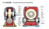 Wpdka 80のワームの変速機の速度減力剤