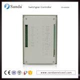 Indicador de estado de comutação Controle remoto para Switchgear