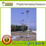 Réverbère solaire de qualité