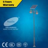 12.6V 33ah Solarlicht der Lithium-Batterie-12watts LED