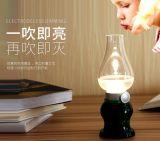 광도 아기 룸 빛을%s 조정가능한 한번 불기 통제 LED 램프