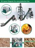 La madera completa aprobada de la alta calidad del CE registra la línea de la planta de la pelotilla