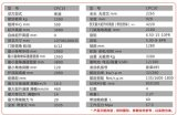 CPC-15diesel Gabelstapler