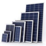 hohe Leistungsfähigkeits-auswechselbares Solar Energy Panel der Fabrik-100W
