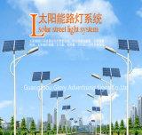 De Zonne Lichte Doos van uitstekende kwaliteit voor het Zonnepaneel van de Bank