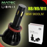 Indicatore luminoso H4 H7 H11 della testa della lampadina del fascio del kit di conversione di G6 LED Ciao-Lo