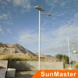 28W Solar Street LED Light