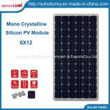 Mono comitato cristallino di energia solare di PV 300W Sunpower del silicone