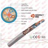 UL, CER, RoHS Apporved Self-Extinguishing LAN-Kabel ftp CAT6
