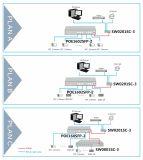 interruttore di rete Port della macchina fotografica del CCTV di 16 10/100Mbps Poe (POE1602SFP-2)