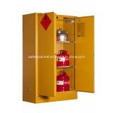 Het Kabinet van de Opslag van de Veiligheid van Westco 250L voor Flammables en Combustibles