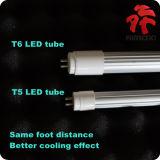 Économie d'énergie du tube T5 T6 de DEL