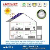 Snel het Laden het ZonneSysteem van de Verlichting