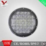 モデルのための160W高い明るさLED作業ライト