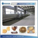 Biskuit Prodution Zeile (QH250-1200)