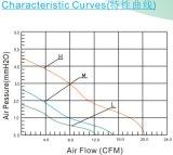 6025 Kühlventilator des Gleichstrom-axialer Ventilator-60*60*25mm
