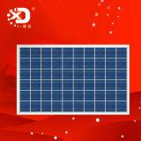 40W Solar Moudle Panel