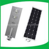 Nuevos productos que buscan el distribuidor todo en una luz de calle solar del LED