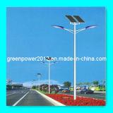 Doble solar 42W (GPA-DL-132) de la luz de calle