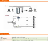Fingerabdruck-Tür-Zugriffs-Controller-System TCP/IP gegründet (F09)