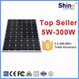 호주, 러시아, 시리아인, 파키스탄, 아프가니스탄, 이란, 나이지리아 및 인도에 직접 좋은 품질 및 경쟁적인 공장을%s 가진 200W 단청 태양 전지판