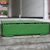 CE Electric Electric Dock Leveler