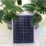 太陽電池パネルまたはモノラル太陽Panleまたは多太陽エネルギーのパネル