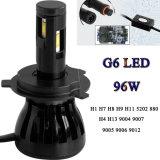 2017 più nuovo indicatore luminoso chiaro del punto luminoso del fascio LED della lampada Hi/Lo di G20 L6 G5 G6 LED per i ricambi auto simili ad alogeno
