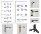 Portello provvisto di cardini portello della toletta del portello della stanza da bagno della porta a battenti della lega di alluminio