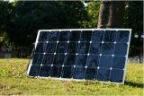 工場直売100Wの高性能のモノラルSunpowerの太陽電池パネル