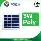 сила панели солнечных батарей 3W солнечная светлая надежная для панели поли панели системы Pico Mono