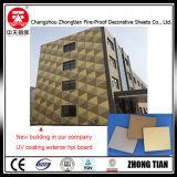 Los paneles externos de la decoración HPL de la pared