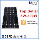 Modulo solare del comitato 150W di PV dei fornitori della Cina del principale 1 mono